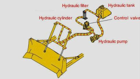工程机械液压系统检修